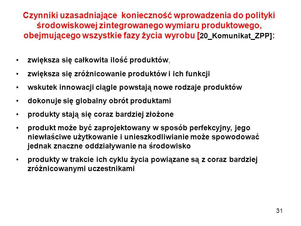 Czynniki uzasadniające konieczność wprowadzenia do polityki środowiskowej zintegrowanego wymiaru produktowego, obejmującego wszystkie fazy życia wyrobu [20_Komunikat_ZPP]:
